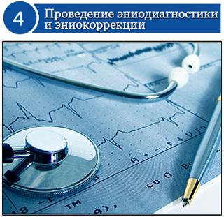 эниодиагностика и коррекция